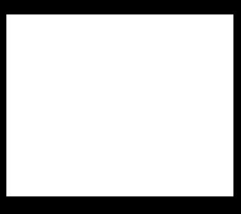 Recsam Group logo